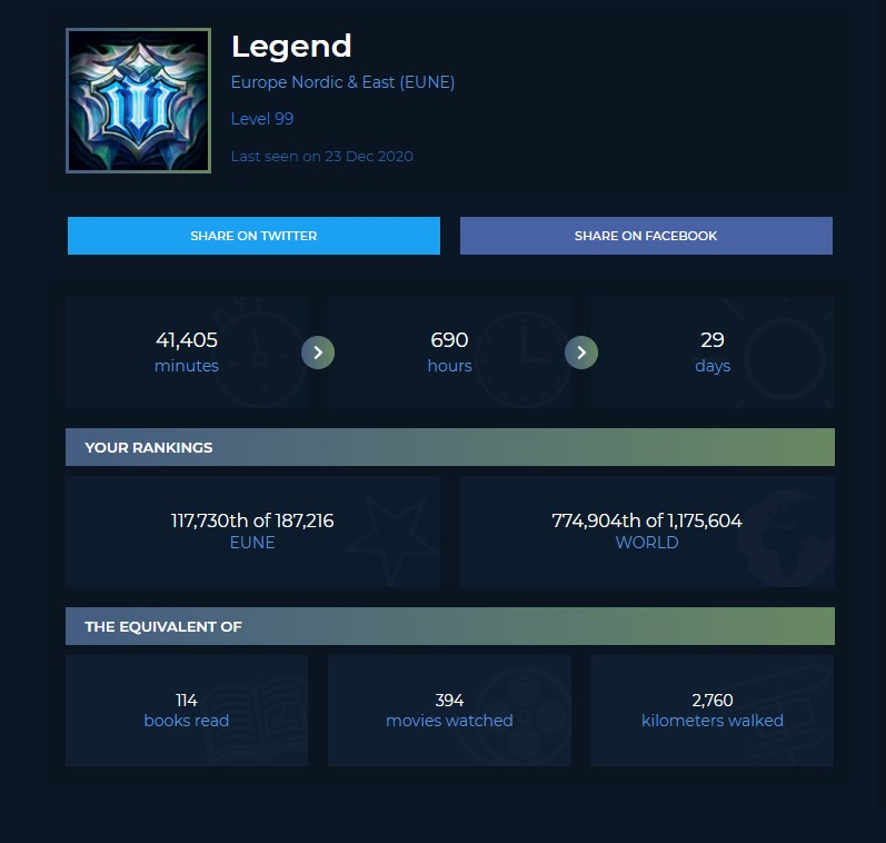 How much time i have spent on league of legends